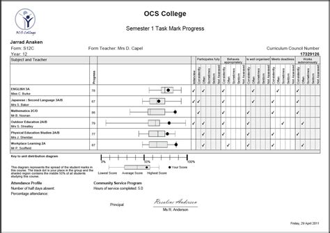 academic progress report template word 7 free progress report templates excel pdf formats