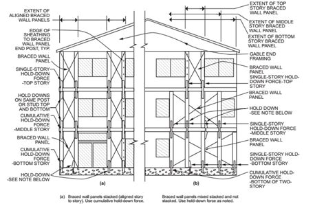 house wiring diagram ppt k grayengineeringeducation