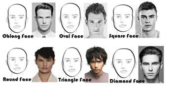haircut based on your shape how to choose the right haircut for men gentlehair