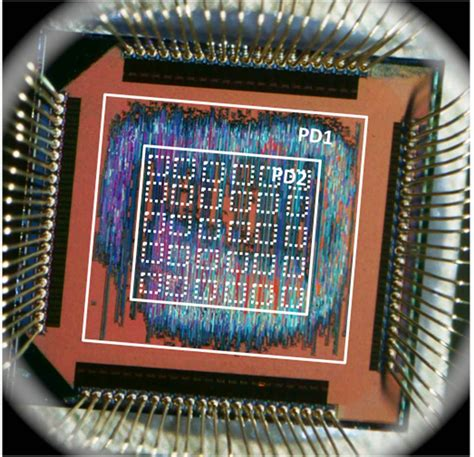 Solar Panels In Mahabubnagar - computing experts unveil superefficient inexact chip