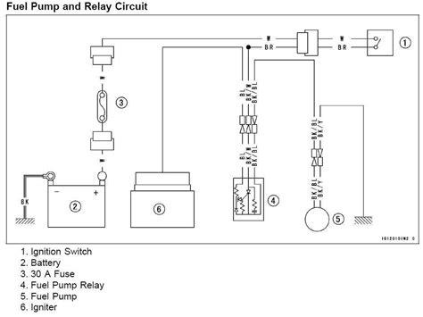 kawasaki mule 610 wiring diagram kawasaki mule 610 wiring diagram within kawasaki mule 610
