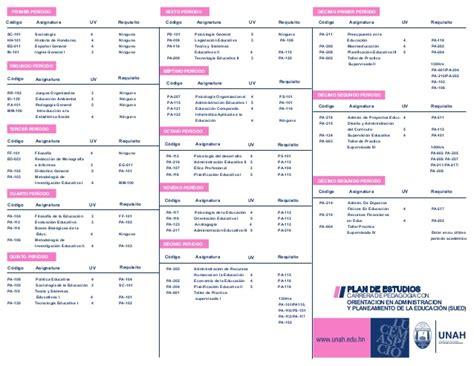 Honduras Kalender 2018 Honduras Calendario 2018 Takvim Kalender Hd