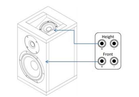 dolby atmos enabled speakers audioholics