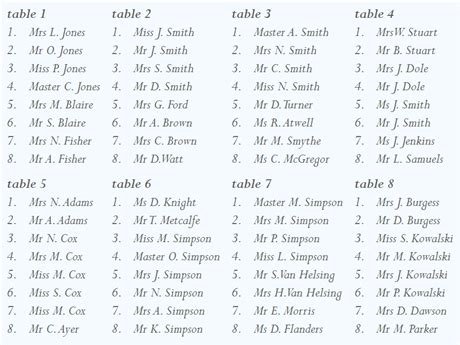 Galerry printable table plan cards