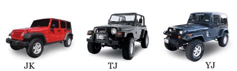 Difference Between Jeep Models For Those Of You Who Don T The Difference Between A