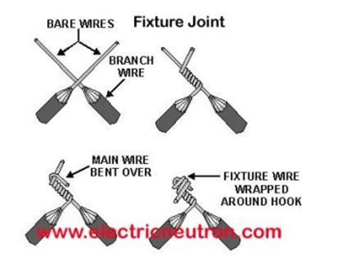 types of electrical wire joints types of electrical wire splices and joints industrial