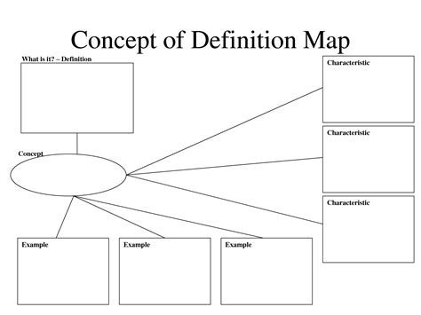 design concept define blank concept map template image collections template