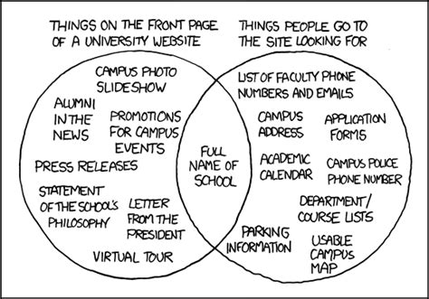 why do men want to swing xkcd university website