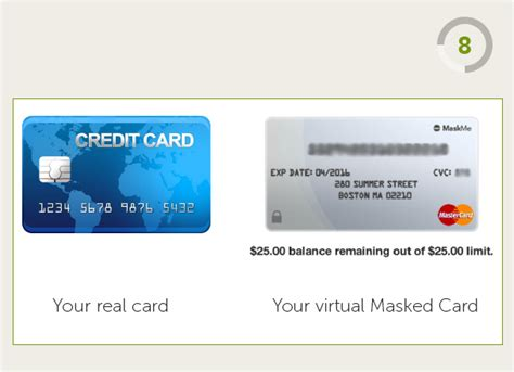 Mastercard Gift Card Card Number - learn about masked cards abine