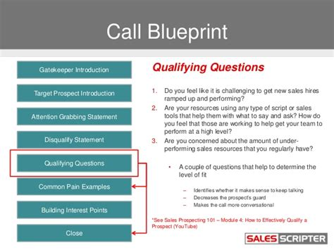 cold call script template how to build a cold call script that works