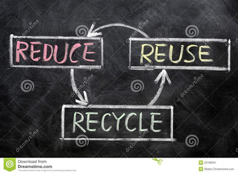 reduce reuse recycle shareonwall com reduce reuse and recycle resource conservation stock
