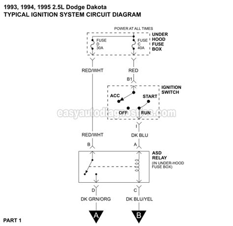 95 jeep ignition system wiring diagrams ignition free