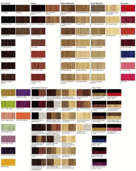 Harga Matrix Socolor matrix socolor age color chart choice image chart
