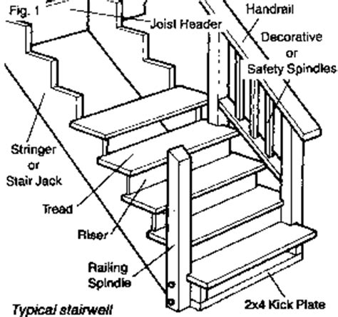 Typical House Floor Plan Dimensions stair amp landing construction fields home center
