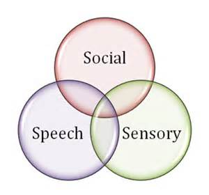 Autismmind com blog entry how is autism diagnosed