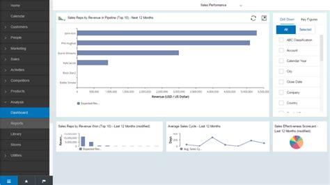 crm solutions et logiciels de vente cloud et hybride sap