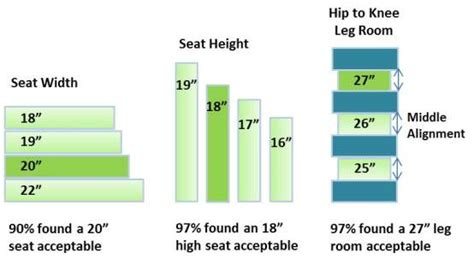 average height of seat new car project bart gov