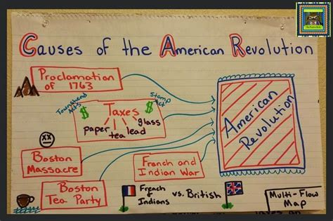 map of american cus 382 best american revolutionary war images on