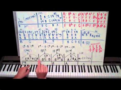 tutorial piano counting stars counting stars piano lesson one republic shawn cheek