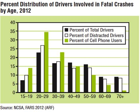 Involved In Fatal Car by 98 5 Drives Are Safe With Lifesaver Lifesaver