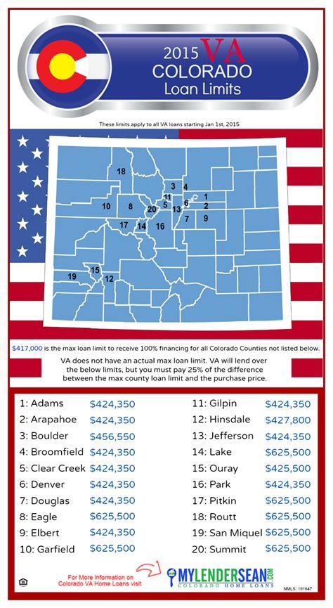 va funding fee table 2013 2015 va colorado loan limits