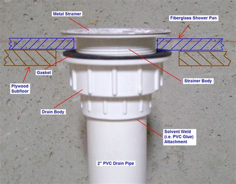 how to fix bathroom sink drain leaky shower drain repair shower drain installation