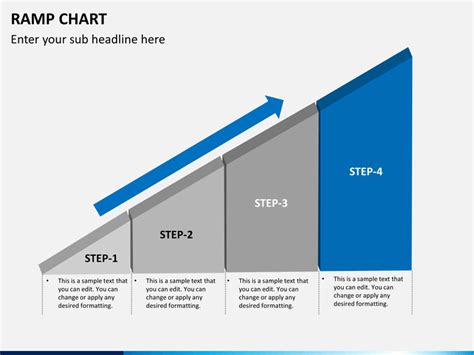 powerpoint ramp charts sketchbubble