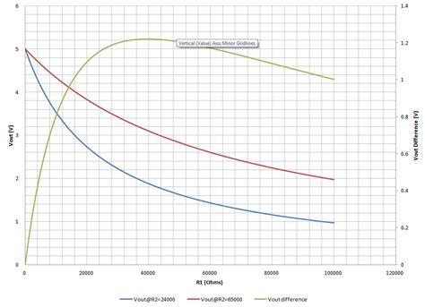 transistor a733b choosing resistor value voltage divider 28 images ibioelectricityvoltagedivider6 choosing