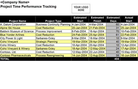 Performance Tracking Template Excel Spreadsheet Performance Template Excel