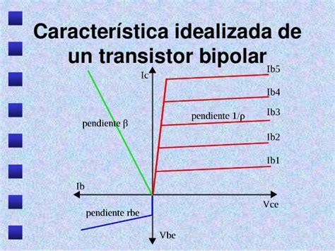 principio de funcionamiento transistor bipolar transistores de juntura bipolares unidad i