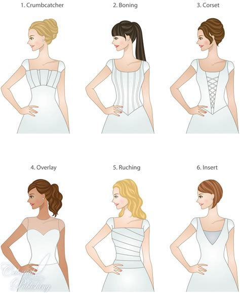 what is a neckline cut wedding dress bodice selection fit and cut lds wedding