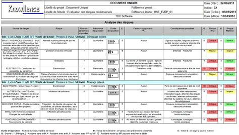 Grille D évaluation Des Risques Psychosociaux by Extrait Logiciel Document Unique 233 Valuation Des Risques
