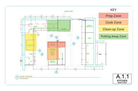kitchen zones organization