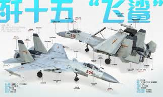 18E vs J-15: A Chinese View   Indian Defence Forum J 15