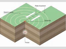 Earthquakes - Geo for CXC Seismograph Diagram