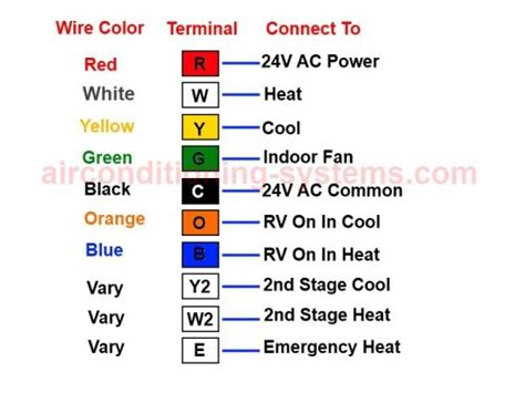 5 wire thermostat heat wiring color code 5 free
