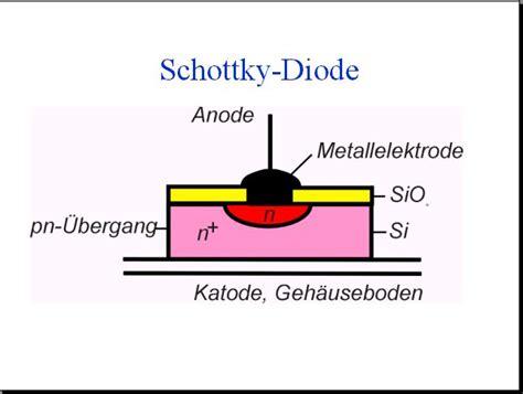 led diode vorwiderstand led diode vorwiderstand 28 images strippenstrolch leuchtdiode led leuchtdioden led light