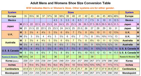 shoe size conversion shoe size conversion