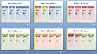 scoreboard powerpoint template balanced scorecard presentation template slides