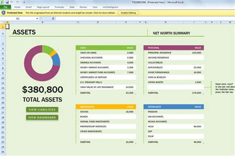 asset management dashboard template excel dashboard templates images