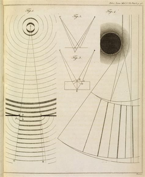 interference pattern theory 31 best eyes storms images on pinterest storms