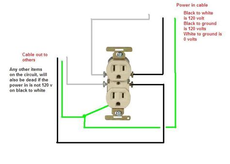 home electrical outlet wiring 25 year residential wiring 226 suddenly one outlet so
