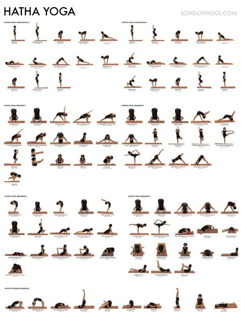 printable beginner yoga poses chart hatha yoga pose chart yoga sequences pinterest yoga