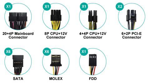Kabel Data Cd Rom trisetiono79 jenis dan fungsi kabel data