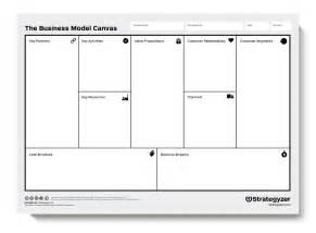 business plan canvas template mit dem business model canvas gesch 228 ftsmodelle definieren
