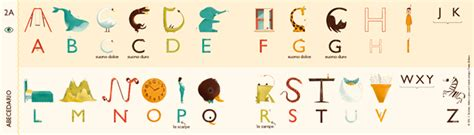 alfabeto italiano completo con lettere straniere italiano in prima con il metodo analogico