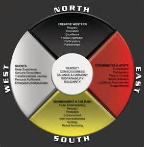 medicine wheel colors creative western adventures ltd