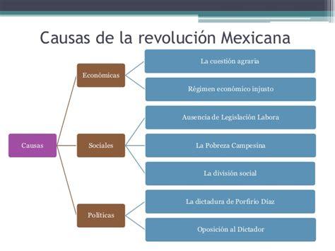 la revolucin rusa contada 8408169432 causas y consecuencias de la constitucion de 1917 gratis causas y consecuencias de la