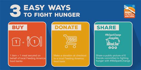 Ways To End A Fight 2 by Join Me To Fight Hunger Spark Change Outnumbered 3 To 1