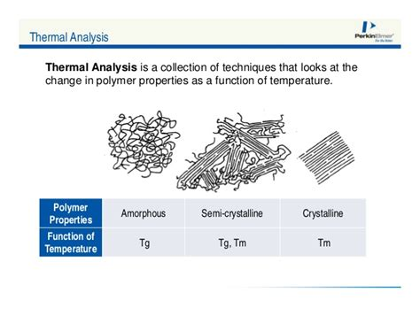 Mba In Analyics Of Arkansas by Thermal Analysis Characterization Of Polymers And Plastics